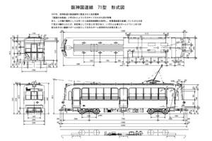 阪神国道線91形(0)